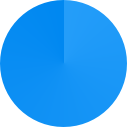 KOS Design - Tris Rating